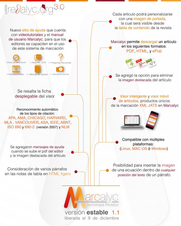infografia_marcalycb-02